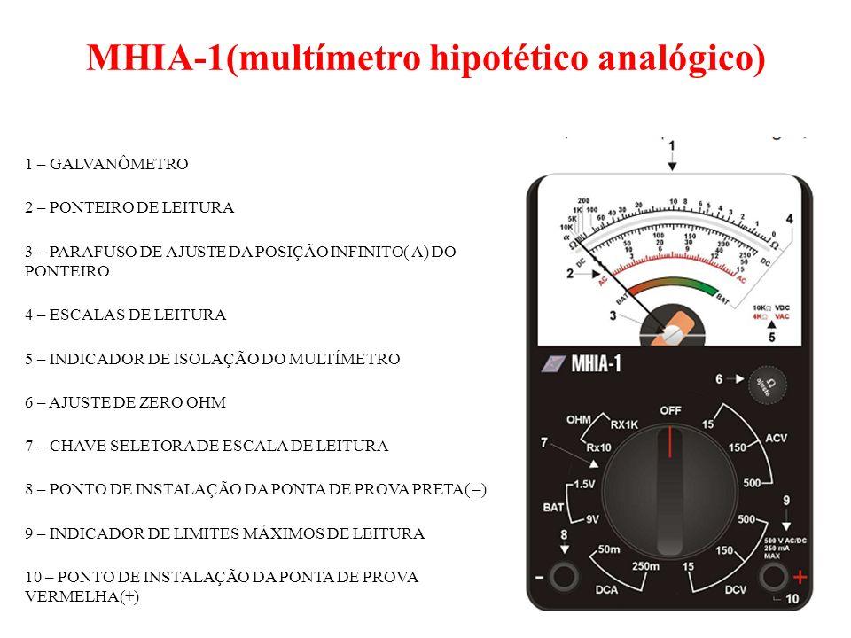 MHIA-1(multímetro hipotético analógico)