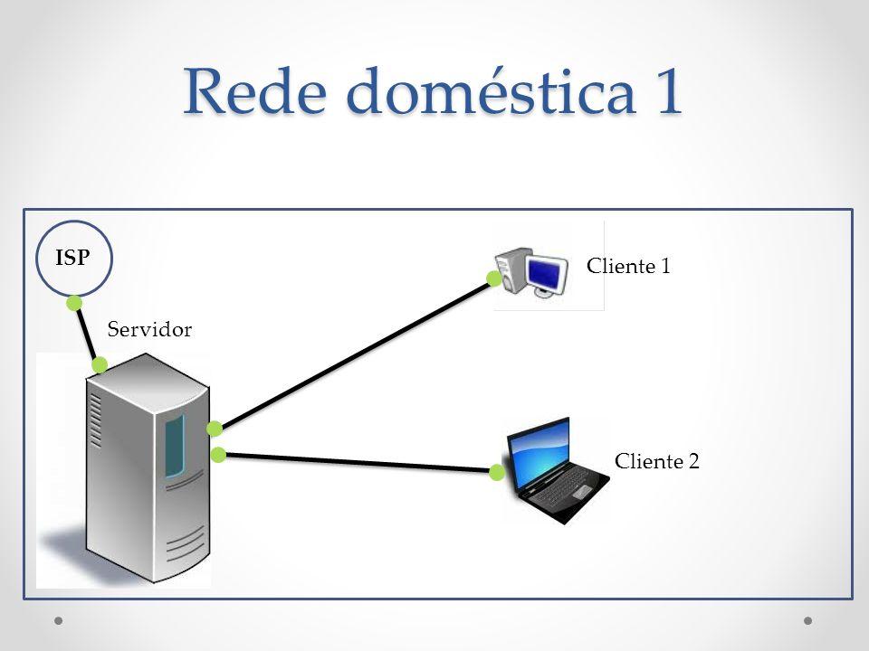 Rede doméstica 1 ISP Cliente 1 Servidor Cliente 2