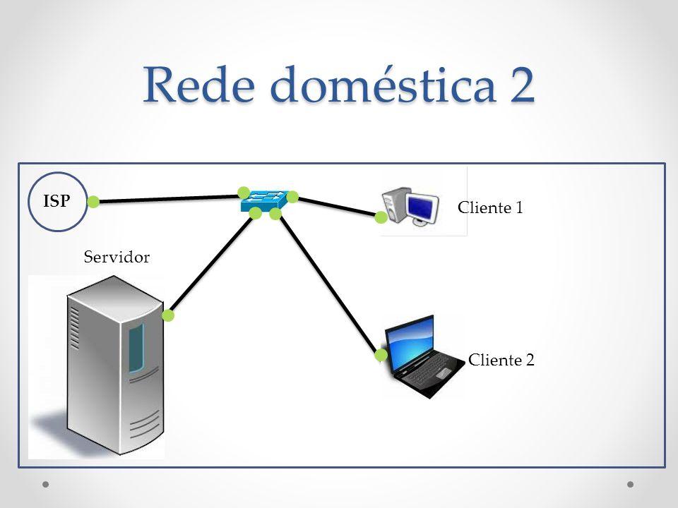 Rede doméstica 2 ISP Cliente 1 Servidor Cliente 2