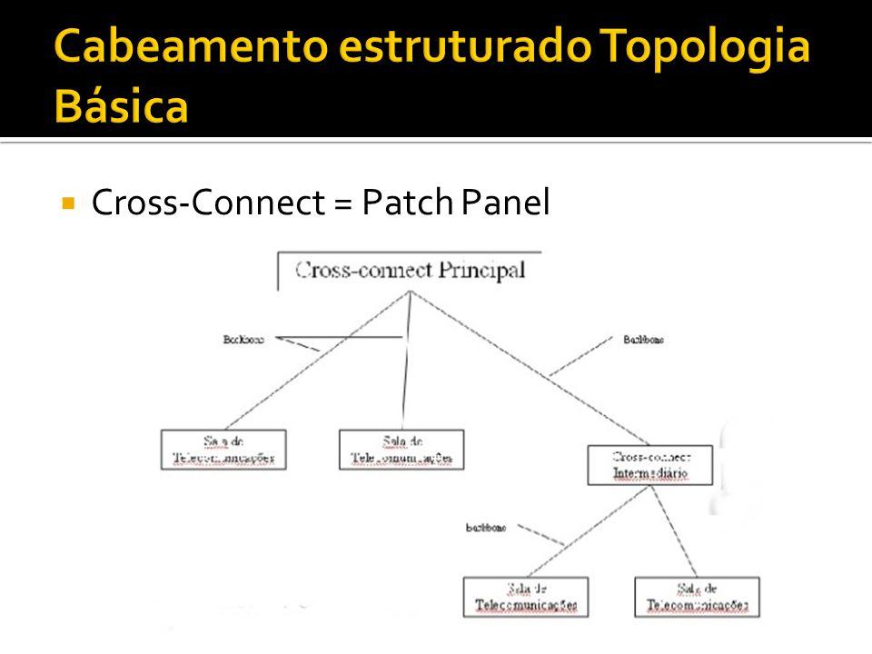 Cabeamento estruturado Topologia Básica