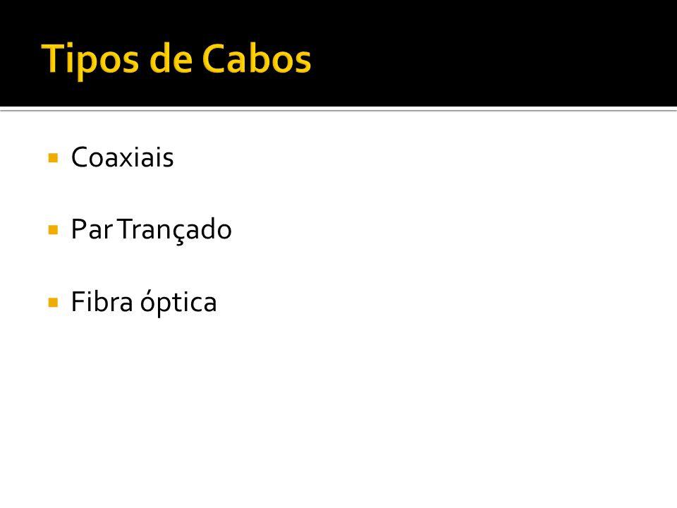Tipos de Cabos Coaxiais Par Trançado Fibra óptica