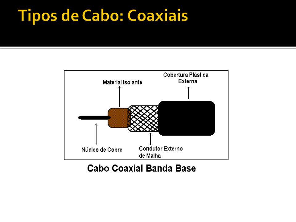 Tipos de Cabo: Coaxiais