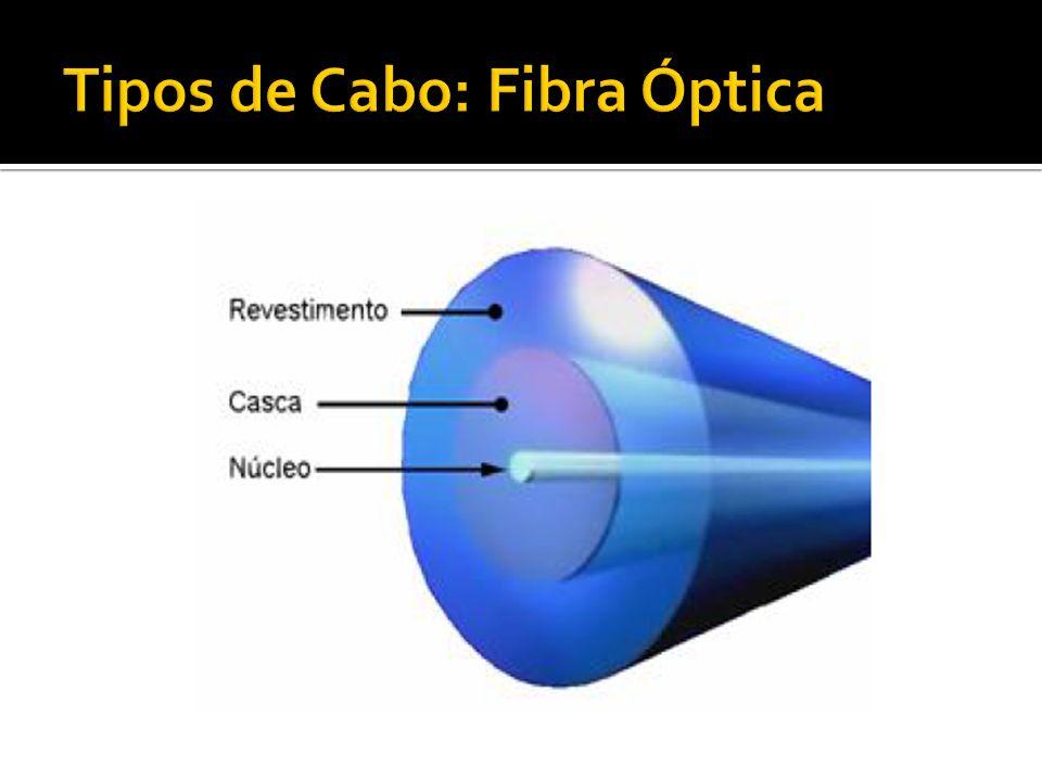 Tipos de Cabo: Fibra Óptica