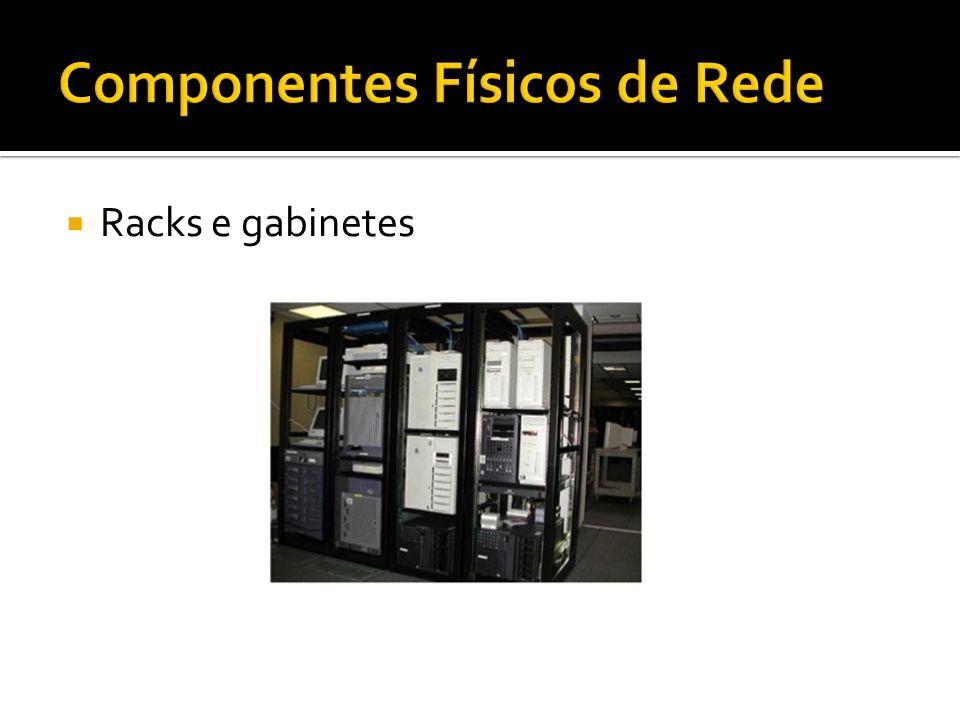 Componentes Físicos de Rede