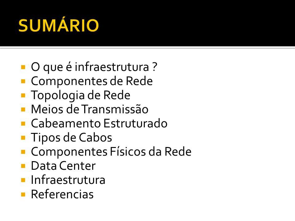 SUMÁRIO O que é infraestrutura Componentes de Rede Topologia de Rede