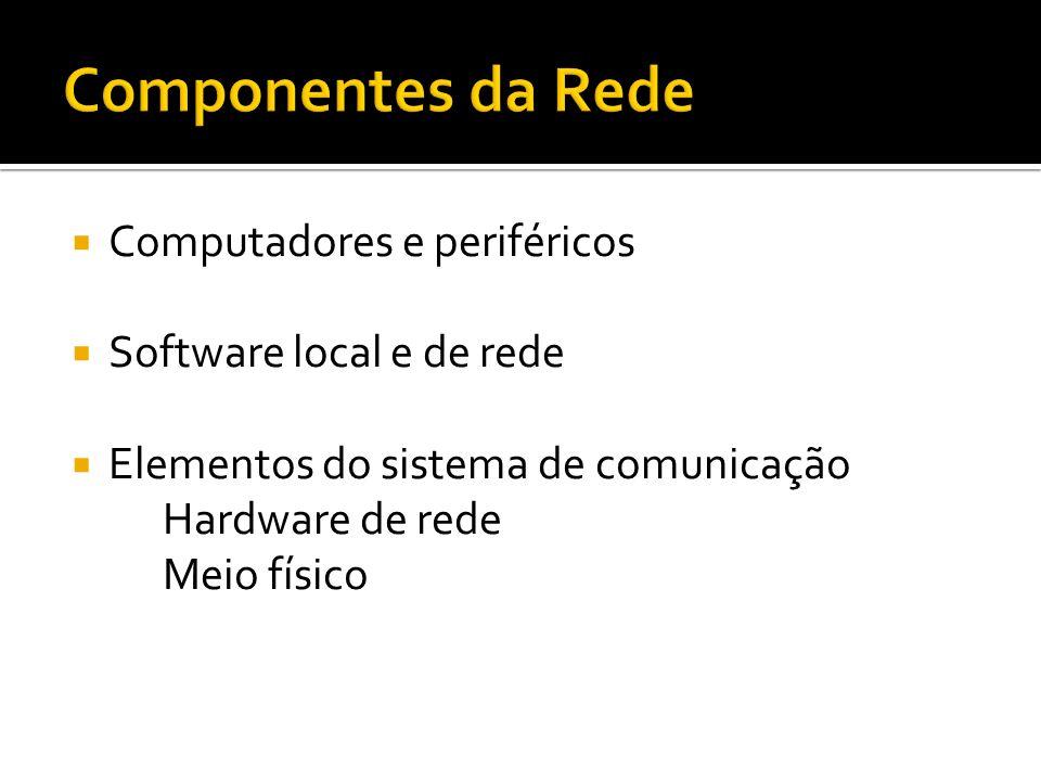 Componentes da Rede Computadores e periféricos