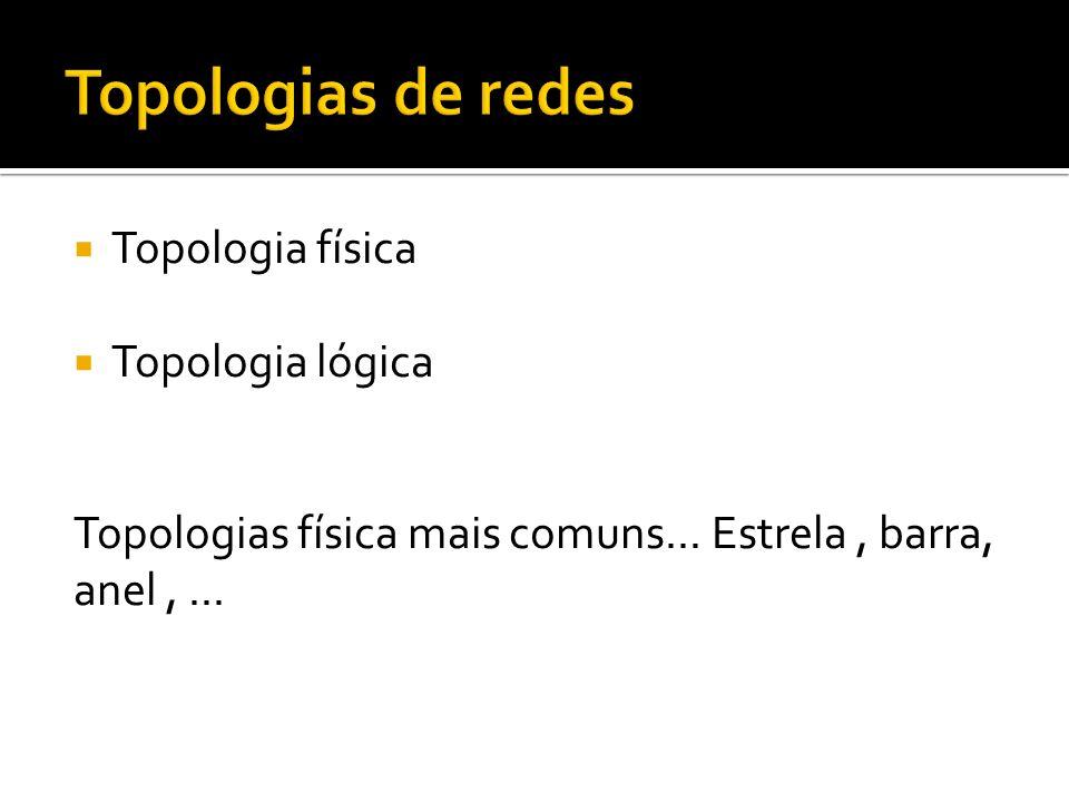 Topologias de redes Topologia física Topologia lógica