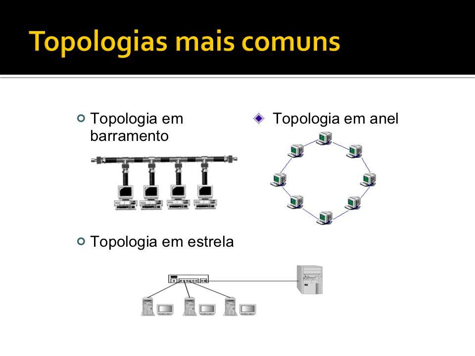 Topologias mais comuns