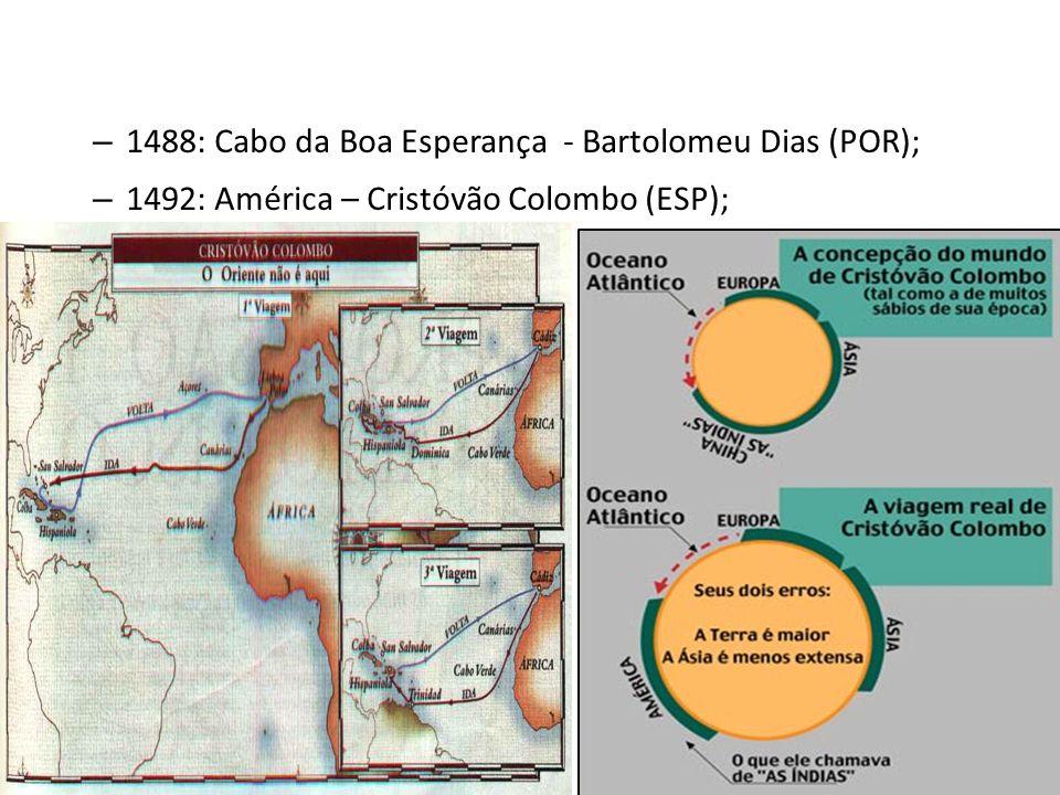 1488: Cabo da Boa Esperança - Bartolomeu Dias (POR);
