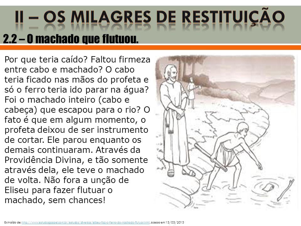 Ii – OS MILAGRES DE RESTITUIÇÃO