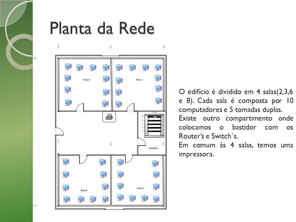 Planta da Rede O edifício é dividido em 4 salas(2,3,6 e 8). Cada sala é composta por 10 computadores e 5 tomadas duplas.