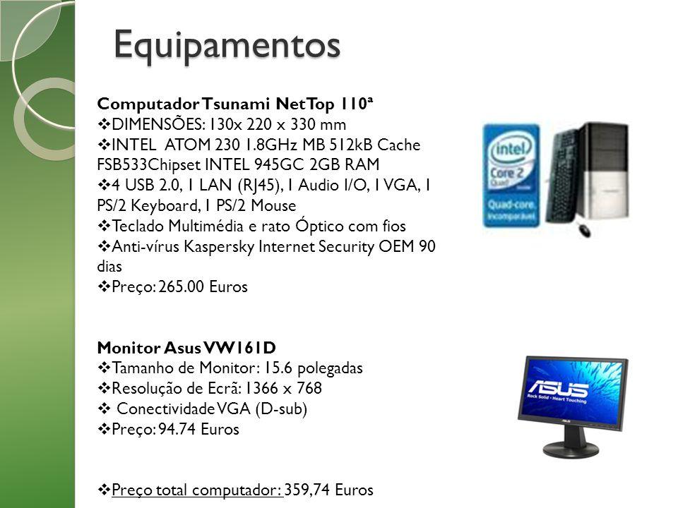 Equipamentos Computador Tsunami NetTop 110ª
