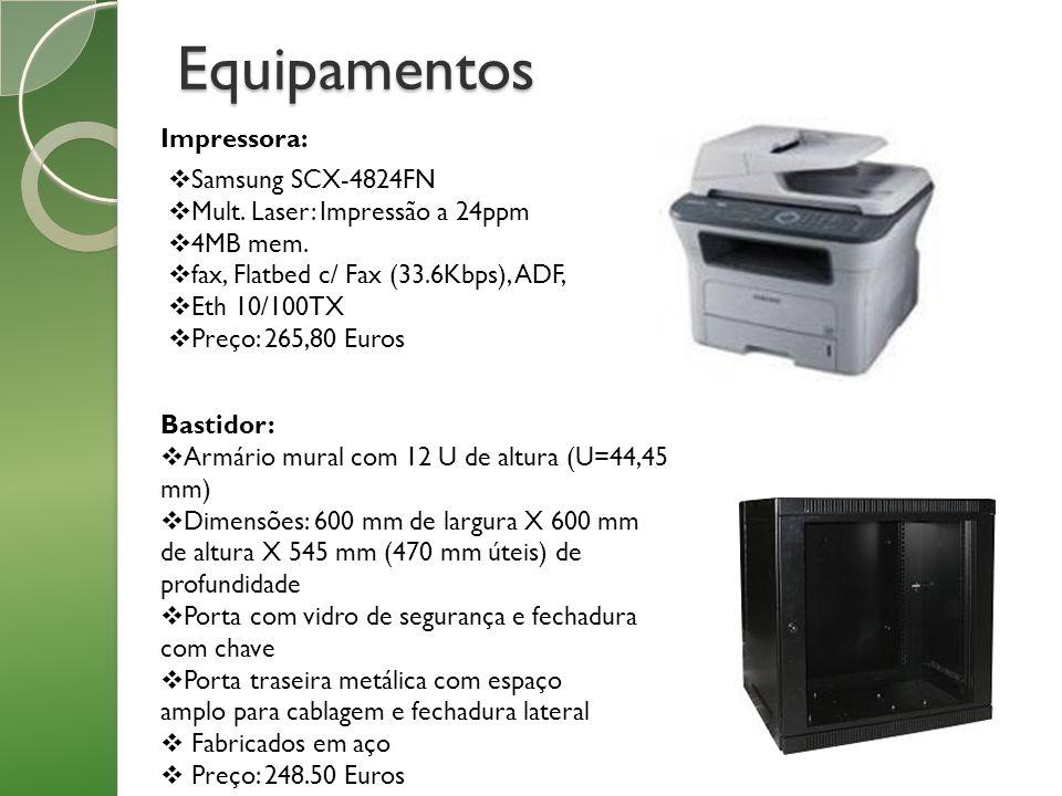 Equipamentos Impressora: Samsung SCX-4824FN