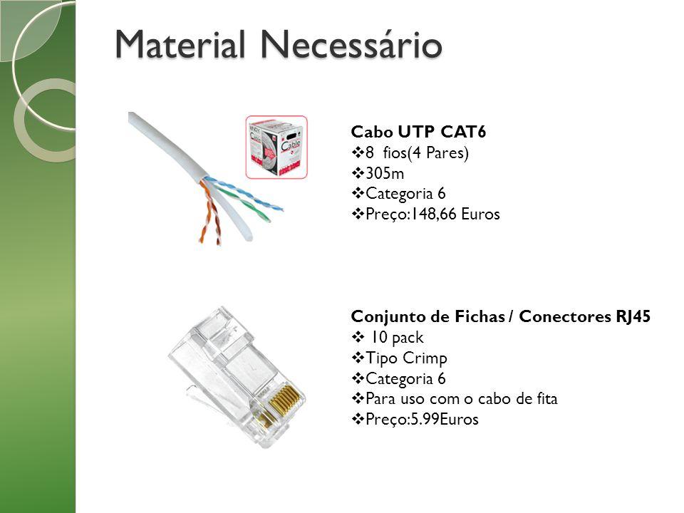 Material Necessário Cabo UTP CAT6 8 fios(4 Pares) 305m Categoria 6