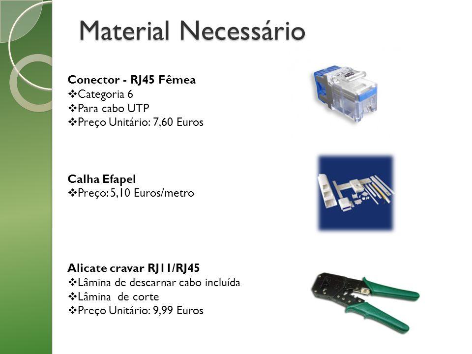 Material Necessário Conector - RJ45 Fêmea Categoria 6 Para cabo UTP