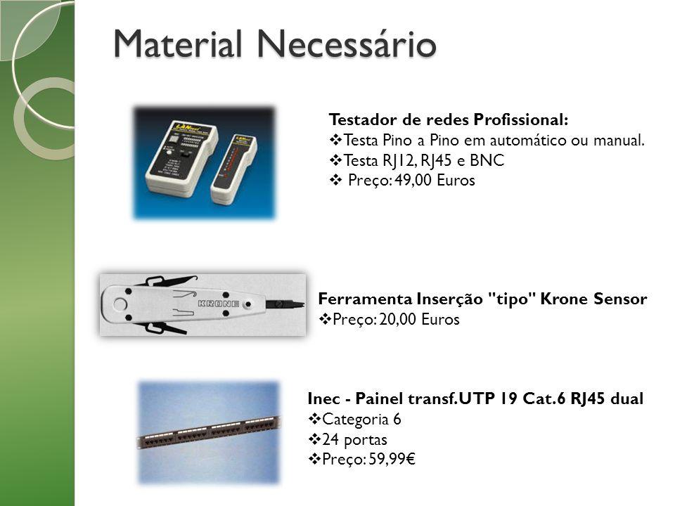Material Necessário Testador de redes Profissional: