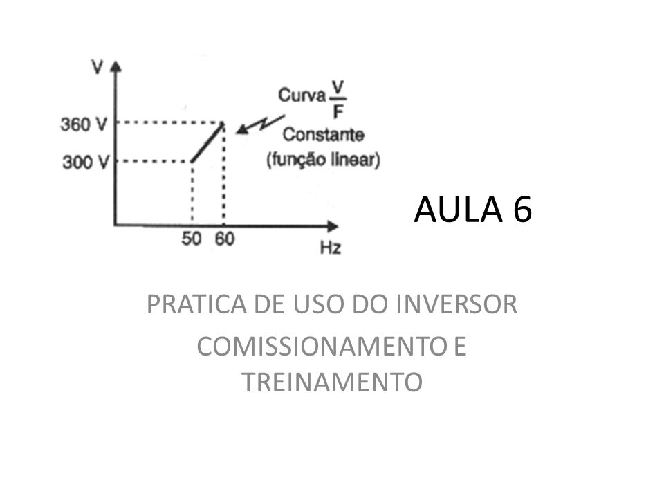 PRATICA DE USO DO INVERSOR COMISSIONAMENTO E TREINAMENTO