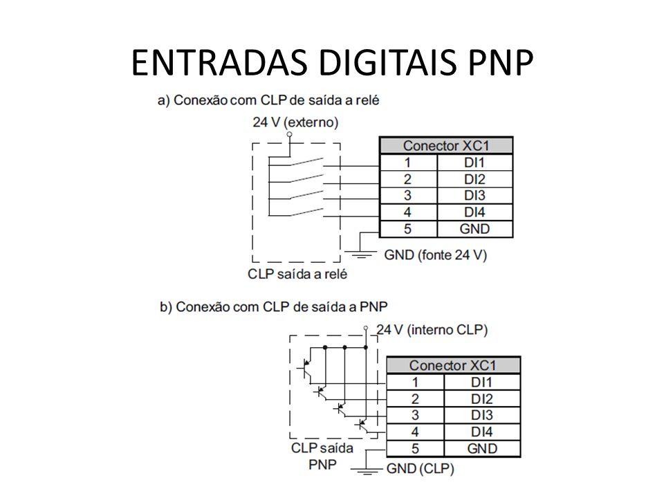 ENTRADAS DIGITAIS PNP