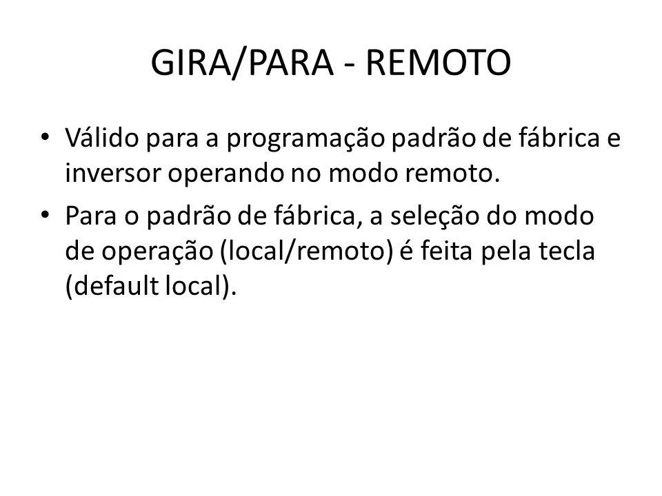 GIRA/PARA - REMOTO Válido para a programação padrão de fábrica e inversor operando no modo remoto.