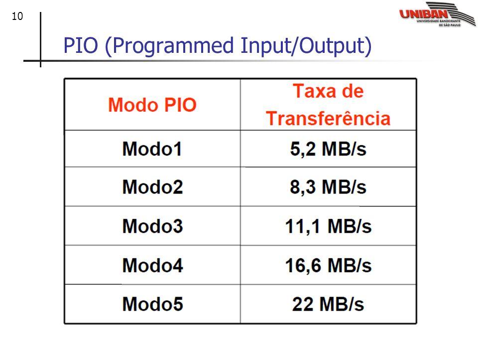 PIO (Programmed Input/Output)