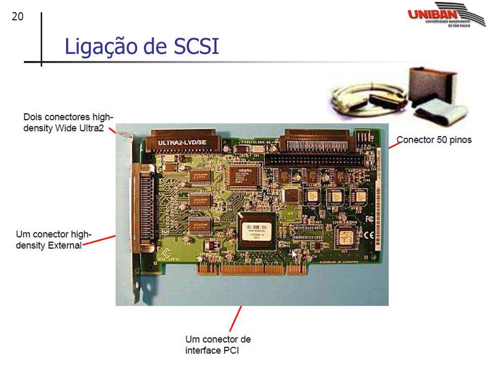 Ligação de SCSI
