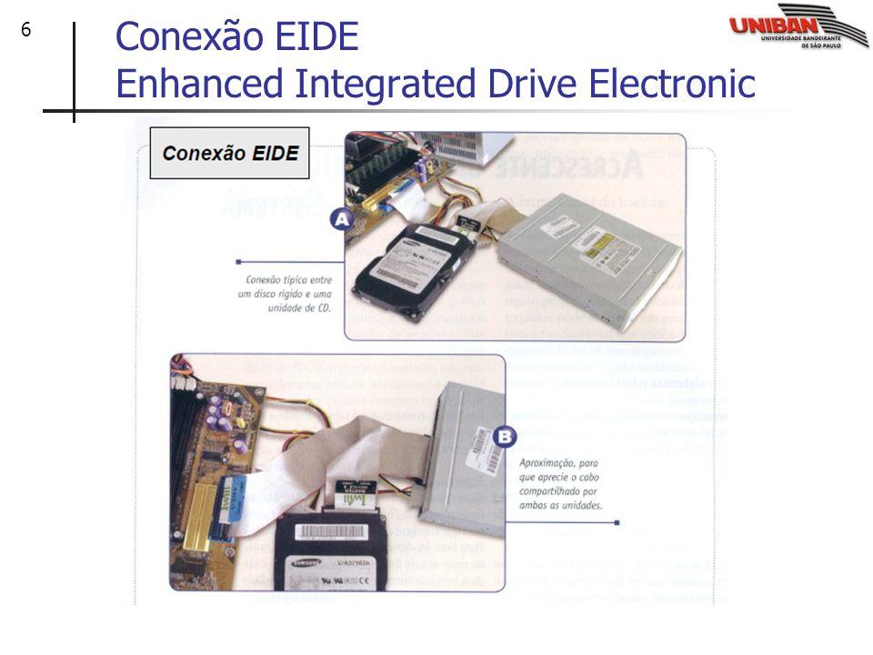 Conexão EIDE Enhanced Integrated Drive Electronic