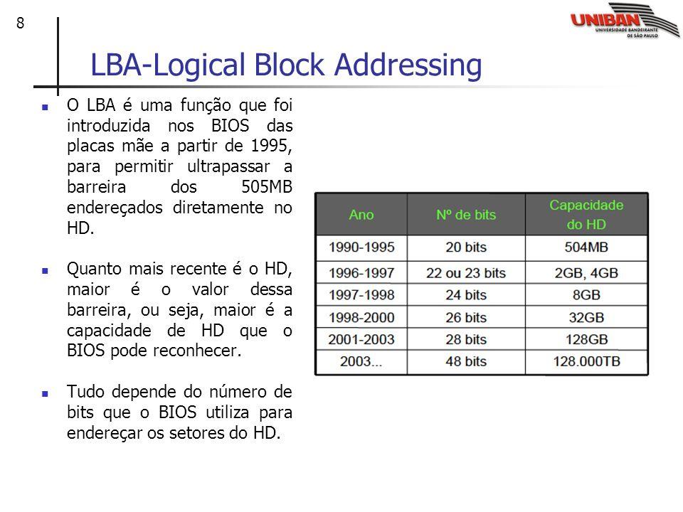 LBA-Logical Block Addressing