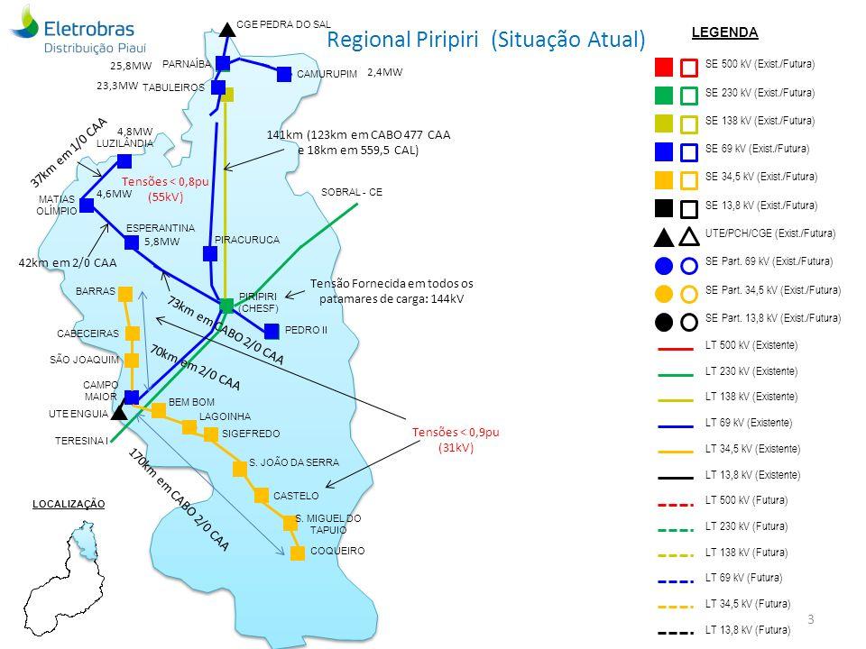 Regional Piripiri (Situação Atual)