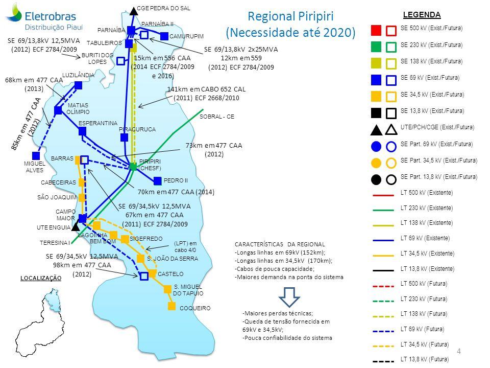 Regional Piripiri (Necessidade até 2020) LEGENDA SE 69/13,8kV 12,5MVA