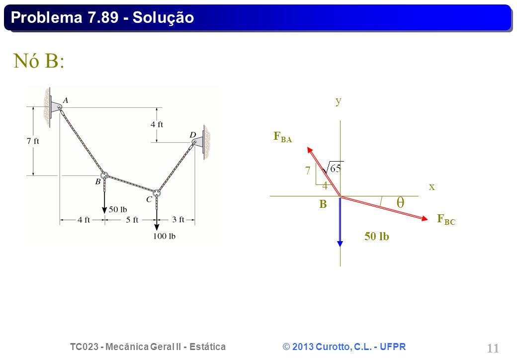 Problema 7.89 - Solução Nó B: FBA FBC 50 lb B x y  7 4