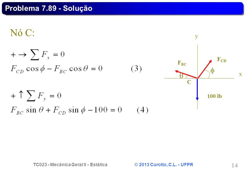 Problema 7.89 - Solução Nó C: FBC FCD 100 lb C x y  