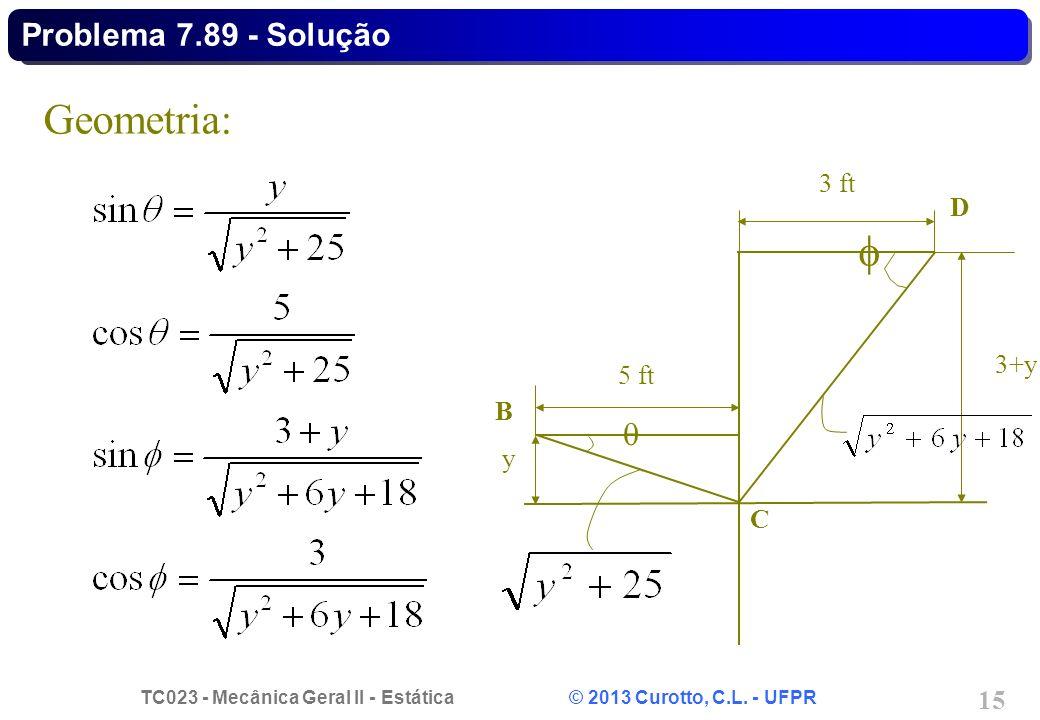 Problema 7.89 - Solução Geometria:   D y C B 5 ft 3 ft 3+y