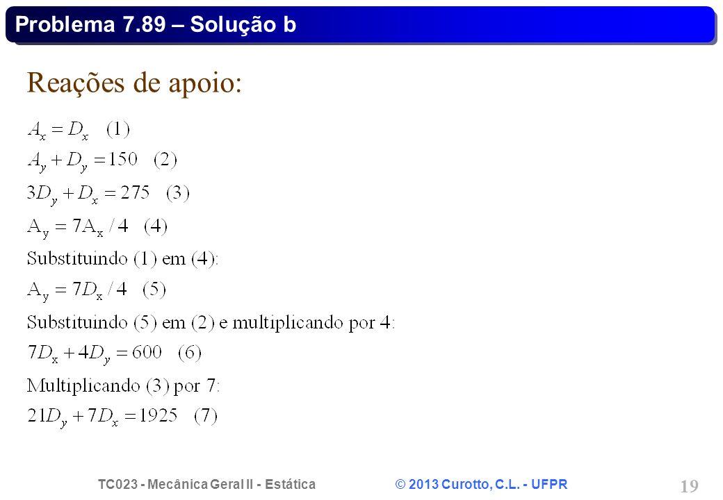 Problema 7.89 – Solução b Reações de apoio: