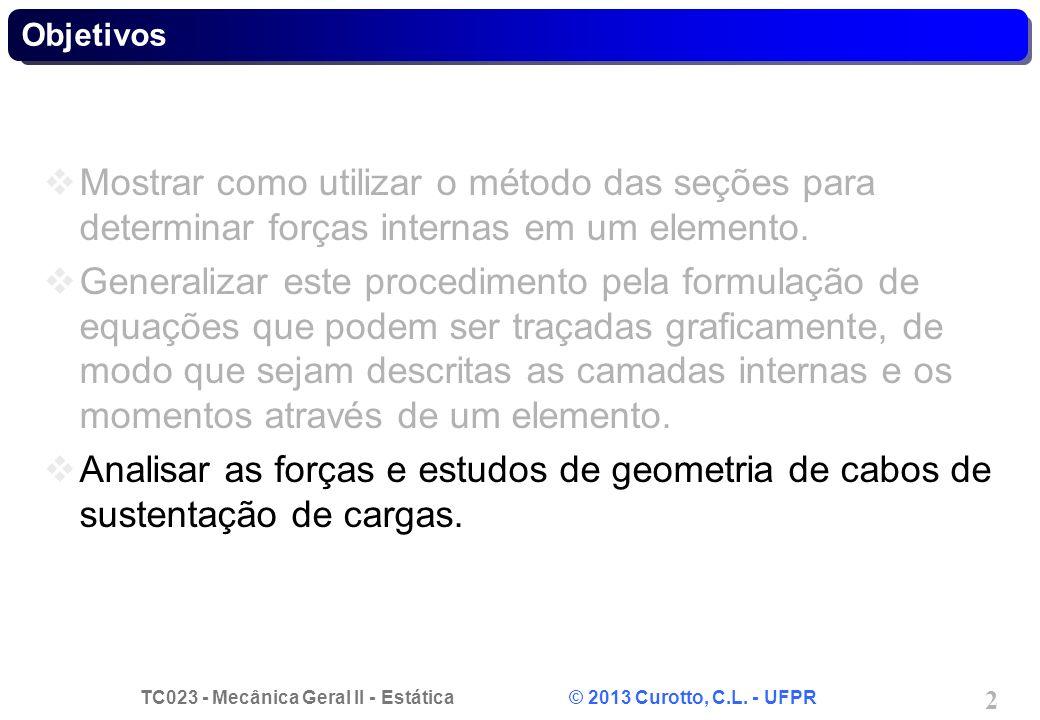 Objetivos Mostrar como utilizar o método das seções para determinar forças internas em um elemento.