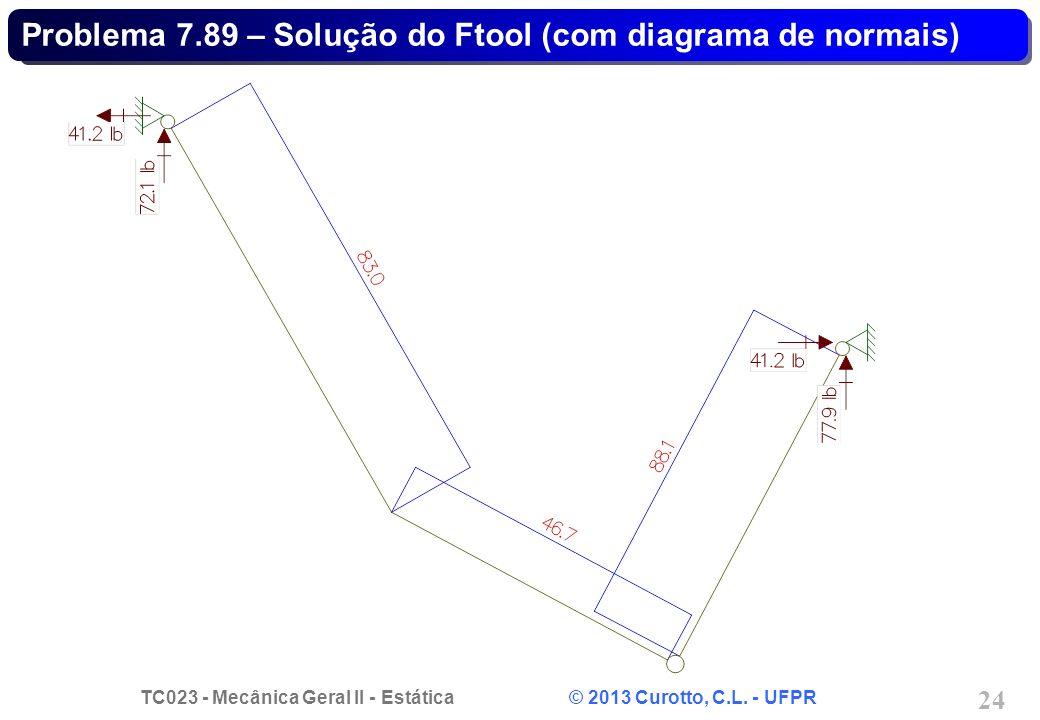 Problema 7.89 – Solução do Ftool (com diagrama de normais)