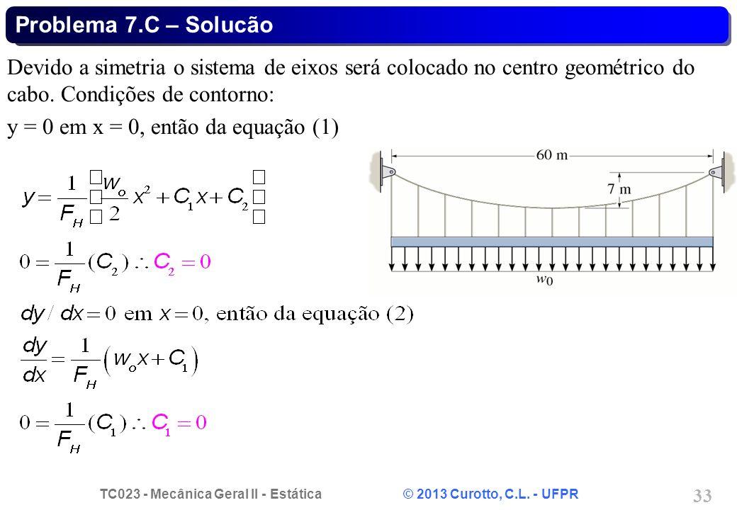 Problema 7.C – Solucão Devido a simetria o sistema de eixos será colocado no centro geométrico do cabo. Condições de contorno: