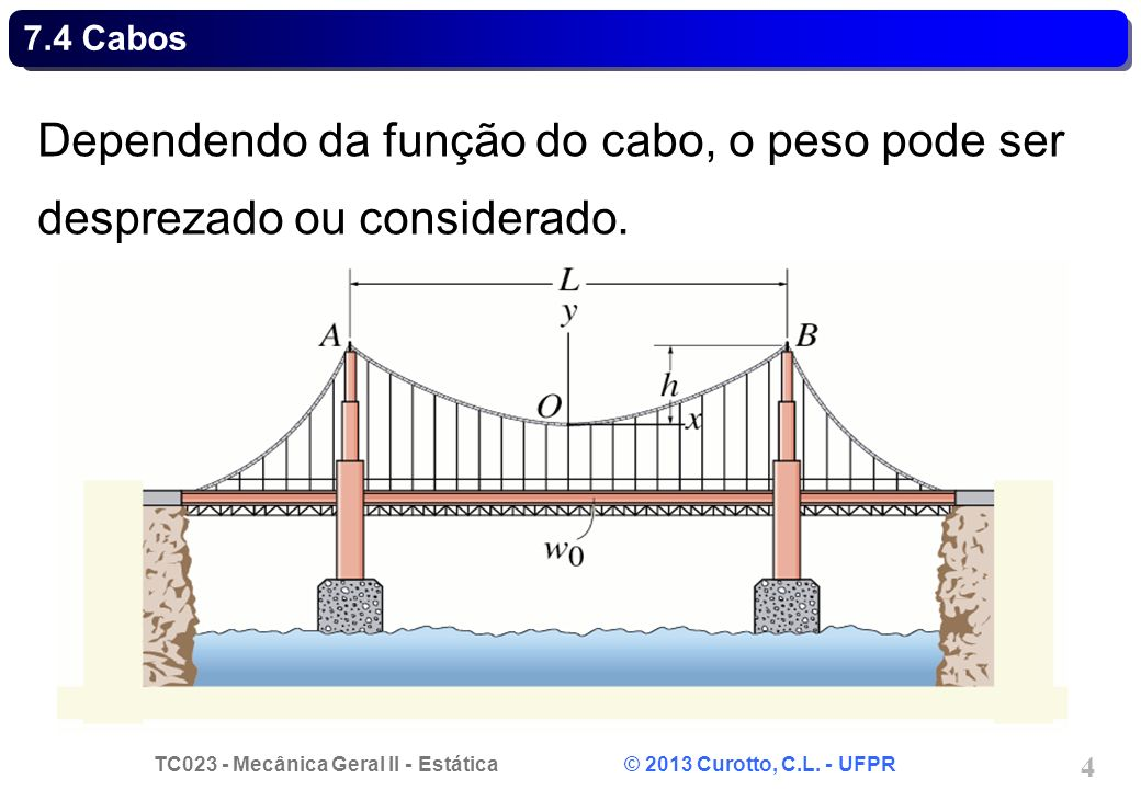 7.4 Cabos Dependendo da função do cabo, o peso pode ser desprezado ou considerado.