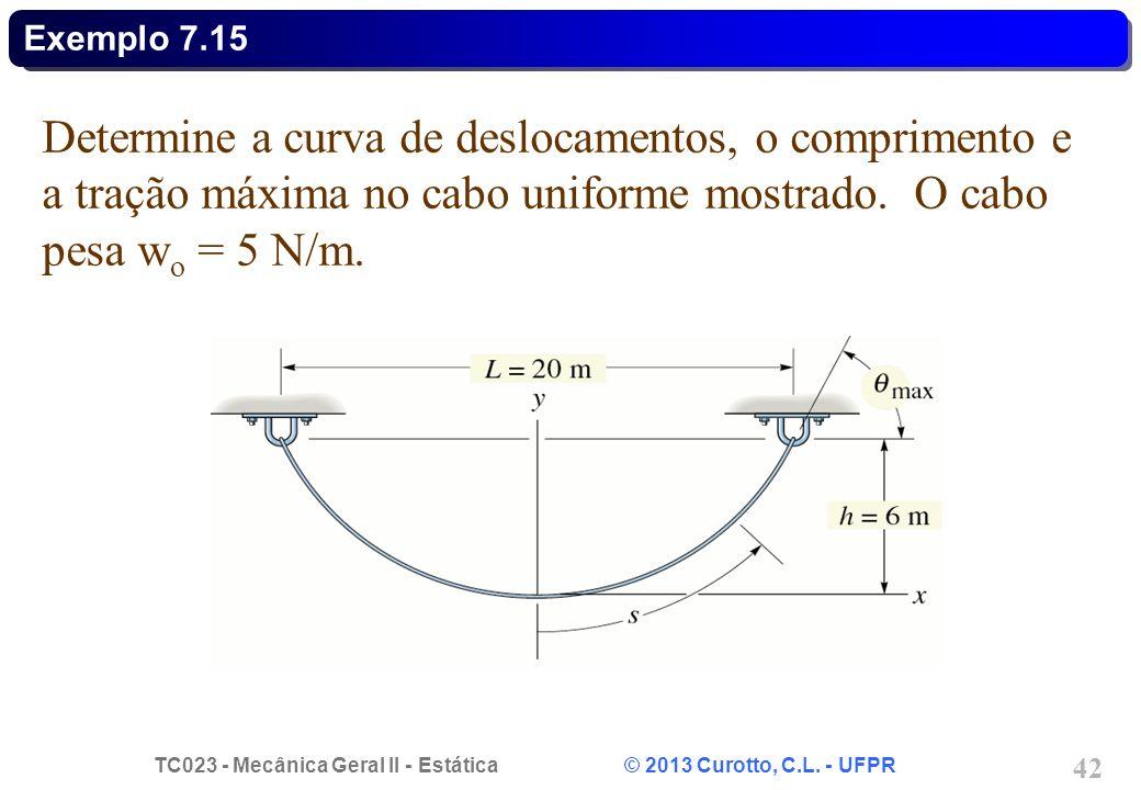 Exemplo 7.15 Determine a curva de deslocamentos, o comprimento e a tração máxima no cabo uniforme mostrado.