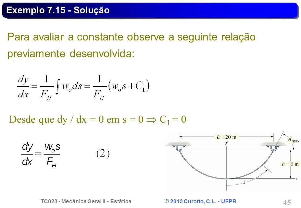Desde que dy / dx = 0 em s = 0  C1 = 0