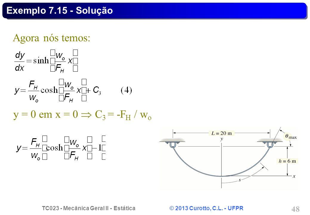 Exemplo 7.15 - Solução Agora nós temos: y = 0 em x = 0  C3 = -FH / wo