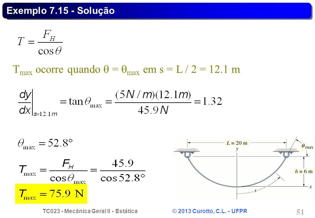 Tmax ocorre quando  = max em s = L / 2 = 12.1 m