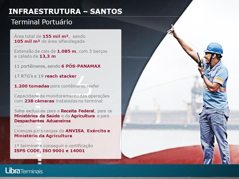 INFRAESTRUTURA – SANTOS