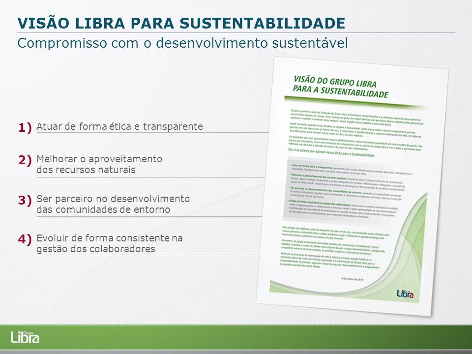 VISÃO LIBRA PARA SUSTENTABILIDADE