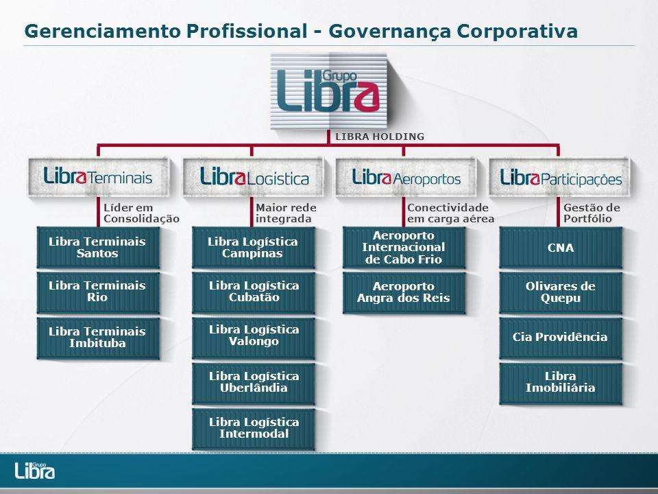 Gerenciamento Profissional - Governança Corporativa