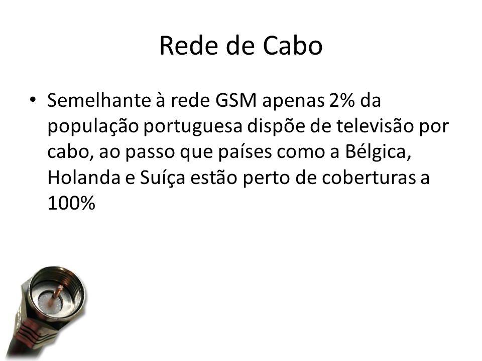 Rede de Cabo