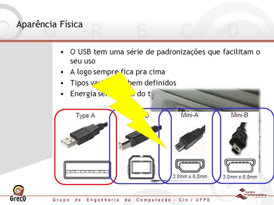 Aparência Física O USB tem uma série de padronizações que facilitam o seu uso. A logo sempre fica pra cima.