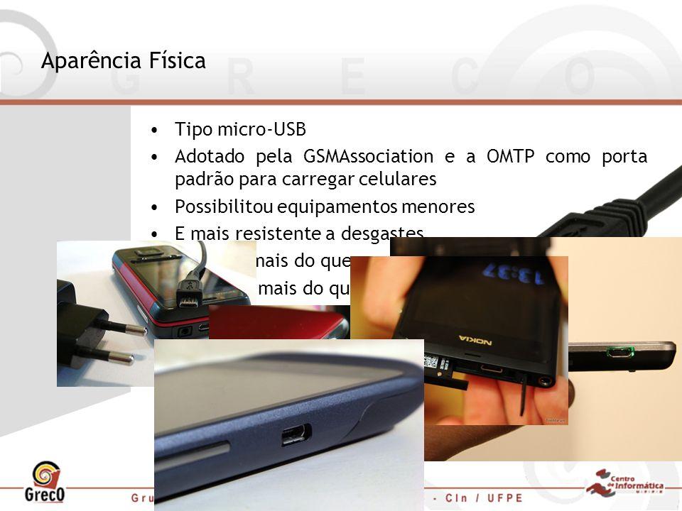 Aparência Física Tipo micro-USB