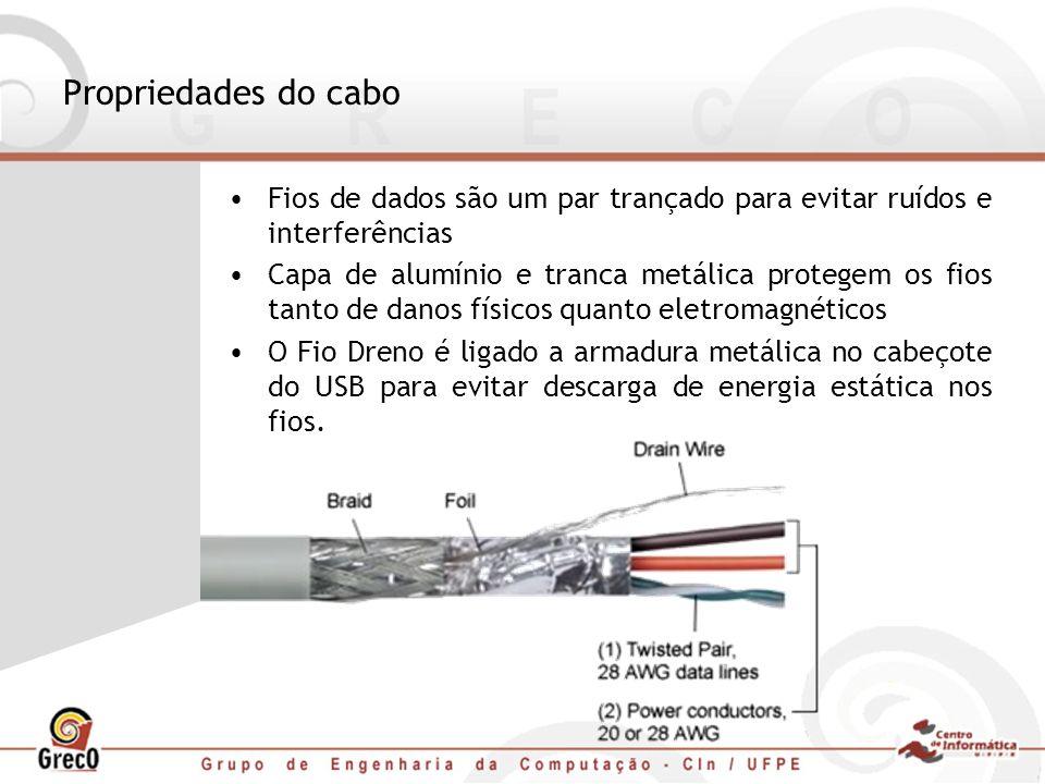 Propriedades do cabo Fios de dados são um par trançado para evitar ruídos e interferências.