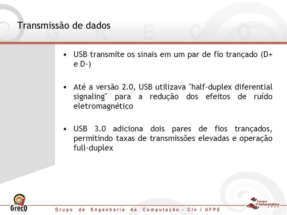 Transmissão de dados USB transmite os sinais em um par de fio trançado (D+ e D-)