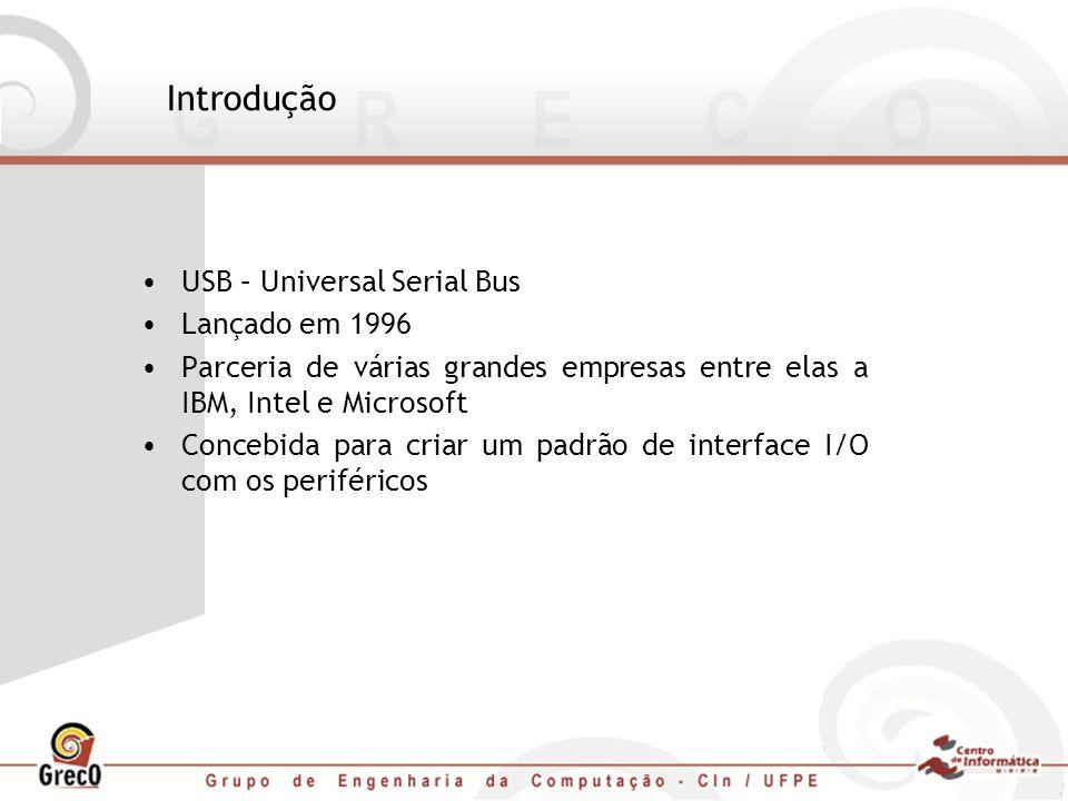 Introdução USB – Universal Serial Bus Lançado em 1996